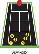 Tennis Ball Machine Advanced Setting
